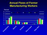 annual flows of former manufacturing workers