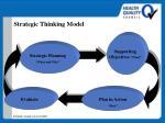 strategic thinking model