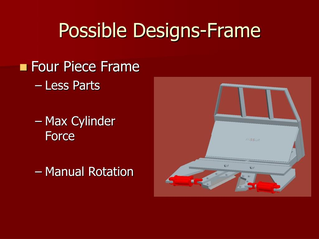 Possible Designs-Frame