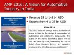 amp 2016 a vision for automotive industry in india
