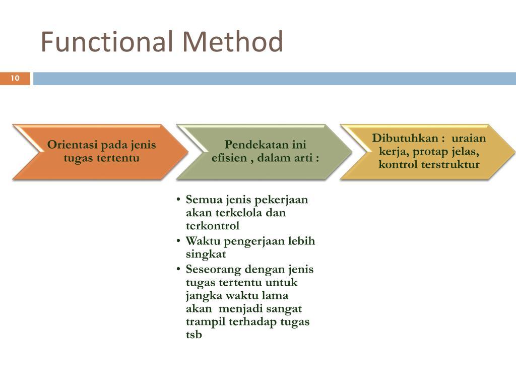 Functional Method