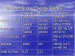 table of some energy drinks