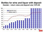 bottles for wine and liquor with deposit sweden return rates and deposit size 1970 89