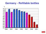 germany refillable bottles16