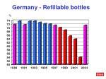 germany refillable bottles18