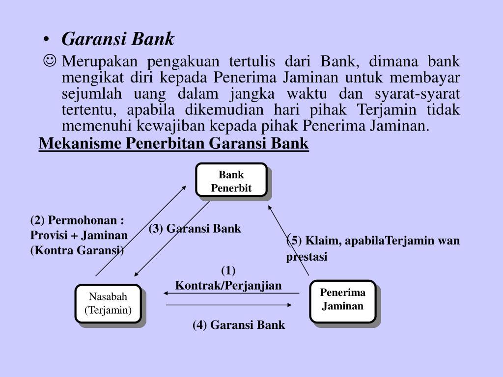 Garansi Bank