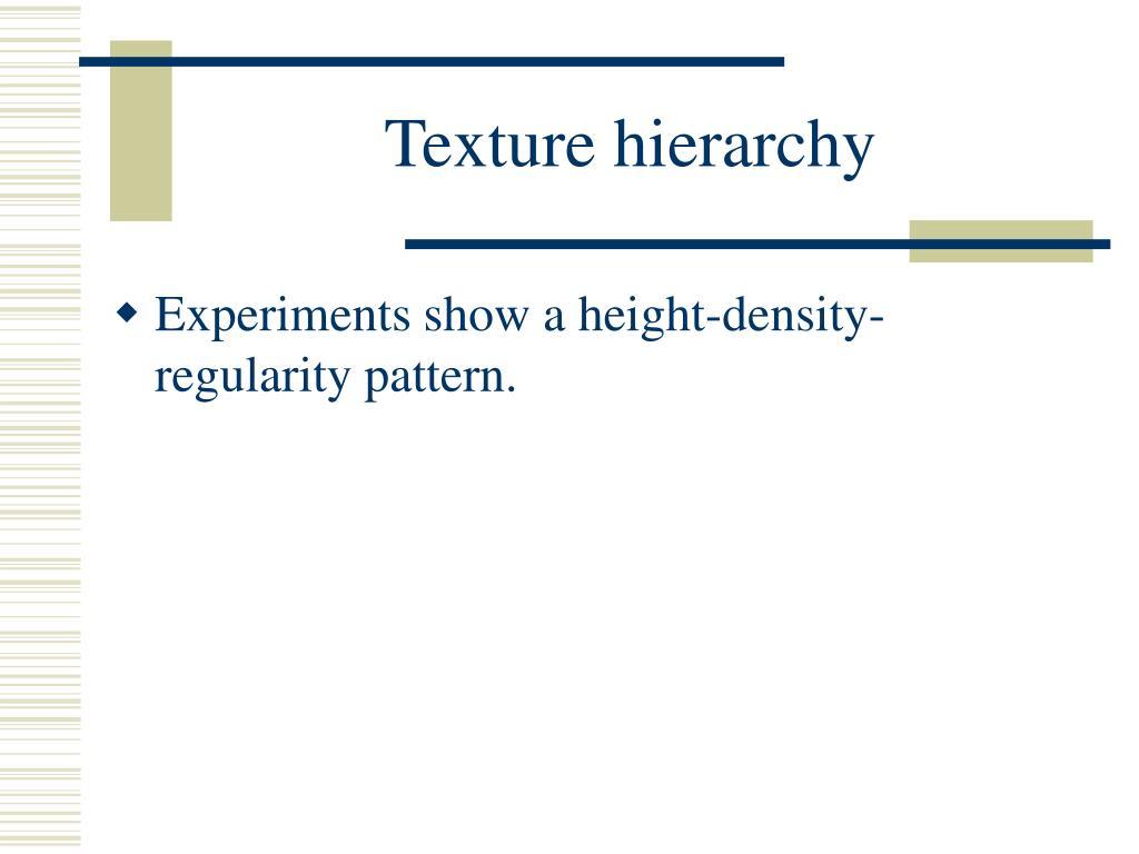 Texture hierarchy