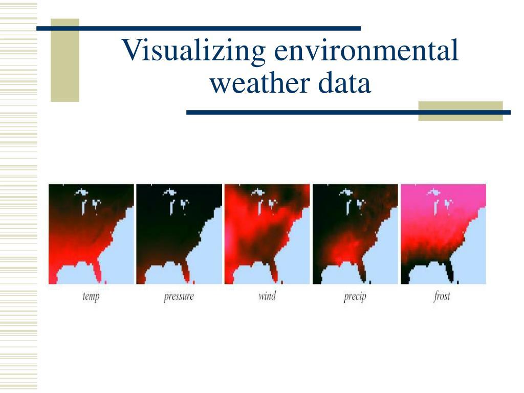 Visualizing environmental weather data