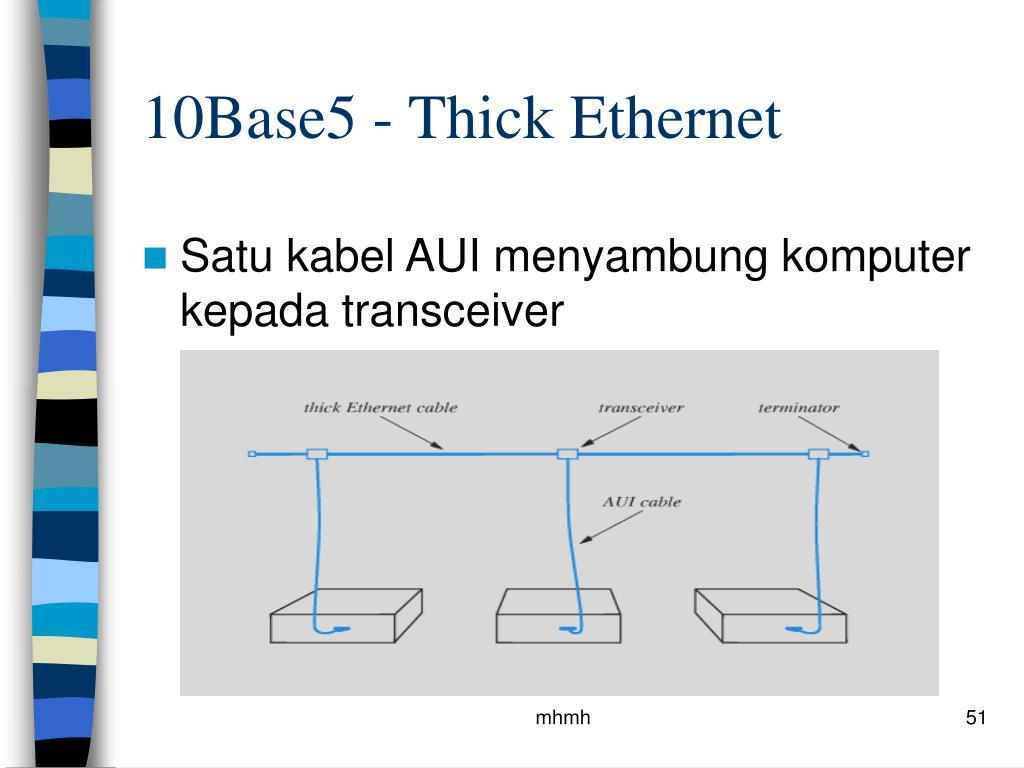 10Base5 - Thick Ethernet