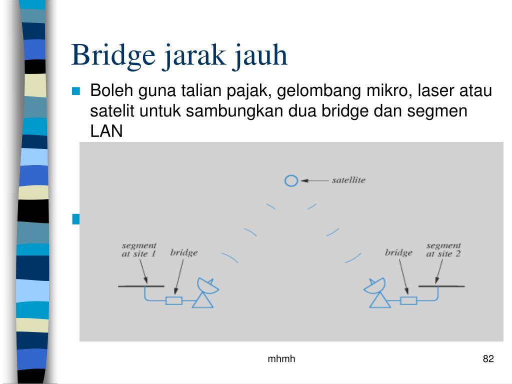 Bridge jarak jauh