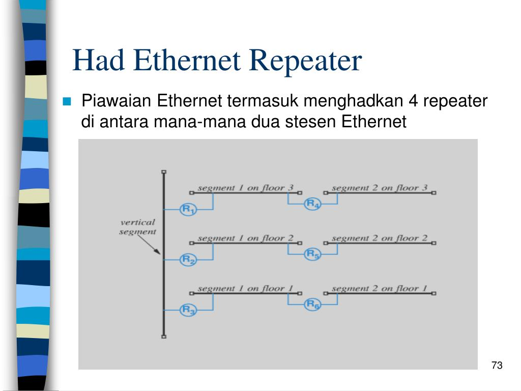 Had Ethernet Repeater