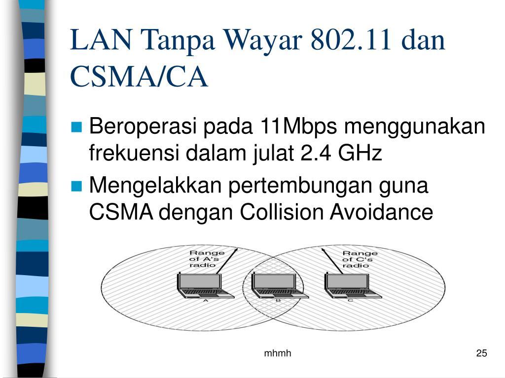 LAN Tanpa Wayar 802.11 dan CSMA/CA