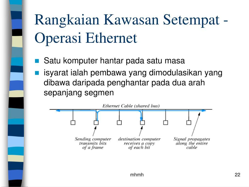 Rangkaian Kawasan Setempat - Operasi Ethernet