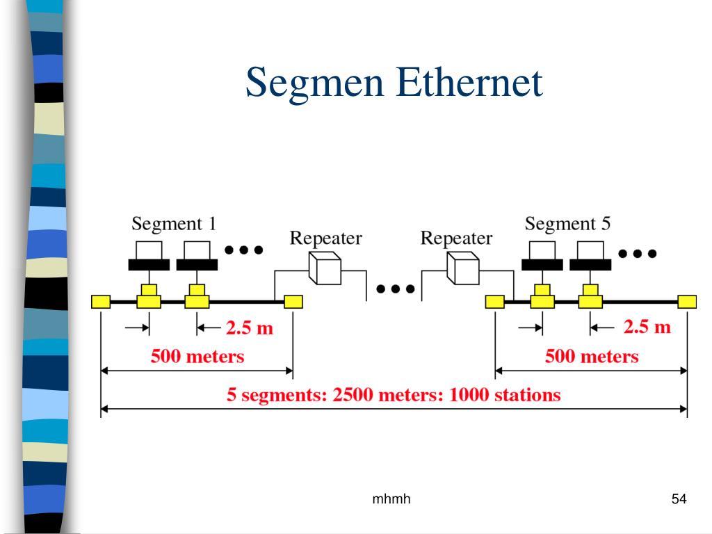 Segmen Ethernet
