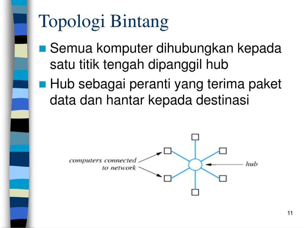 Topologi Bintang