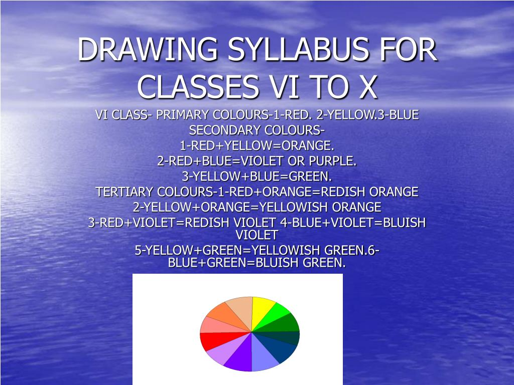 drawing syllabus for classes vi to x l.
