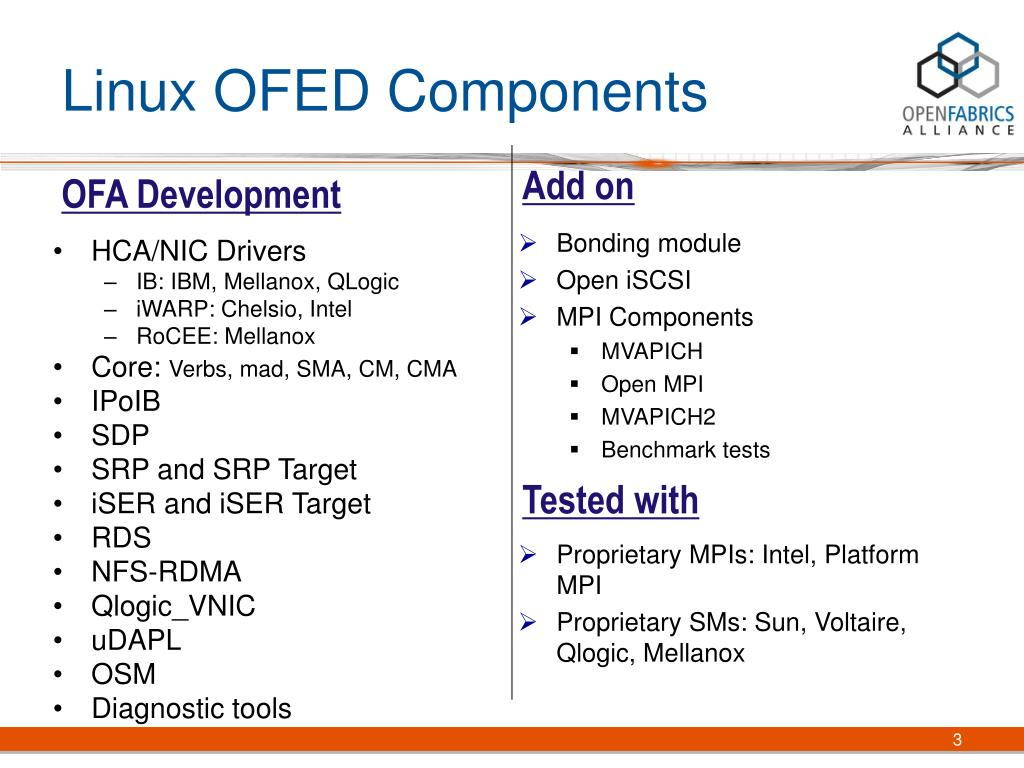 PPT - OFED for Linux: Status and Next Steps PowerPoint Presentation