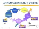 are cbr systems easy to develop