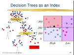 decision trees as an index