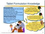 tablet formulation knowledge