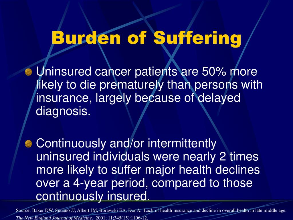Burden of Suffering