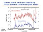 extreme events while rare dramatically change statistics and climatological models