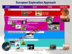 european exploration approach