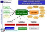 forest focus data platform data handling and dissemination