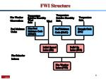 fwi structure