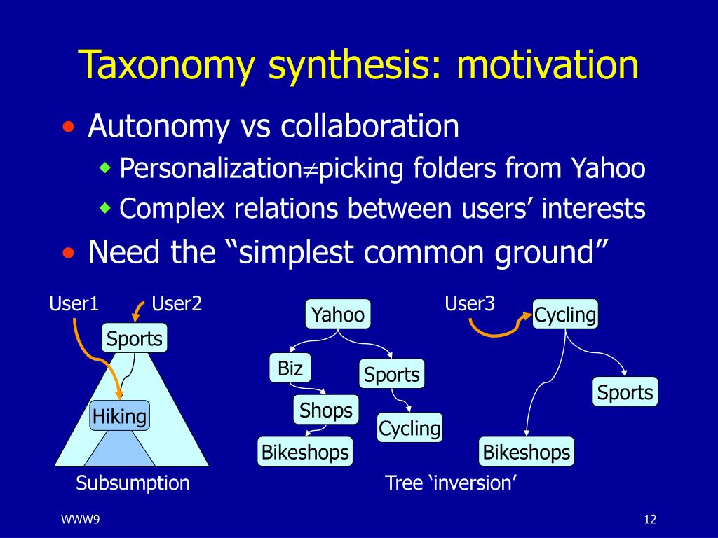 Taxonomy synthesis: motivation
