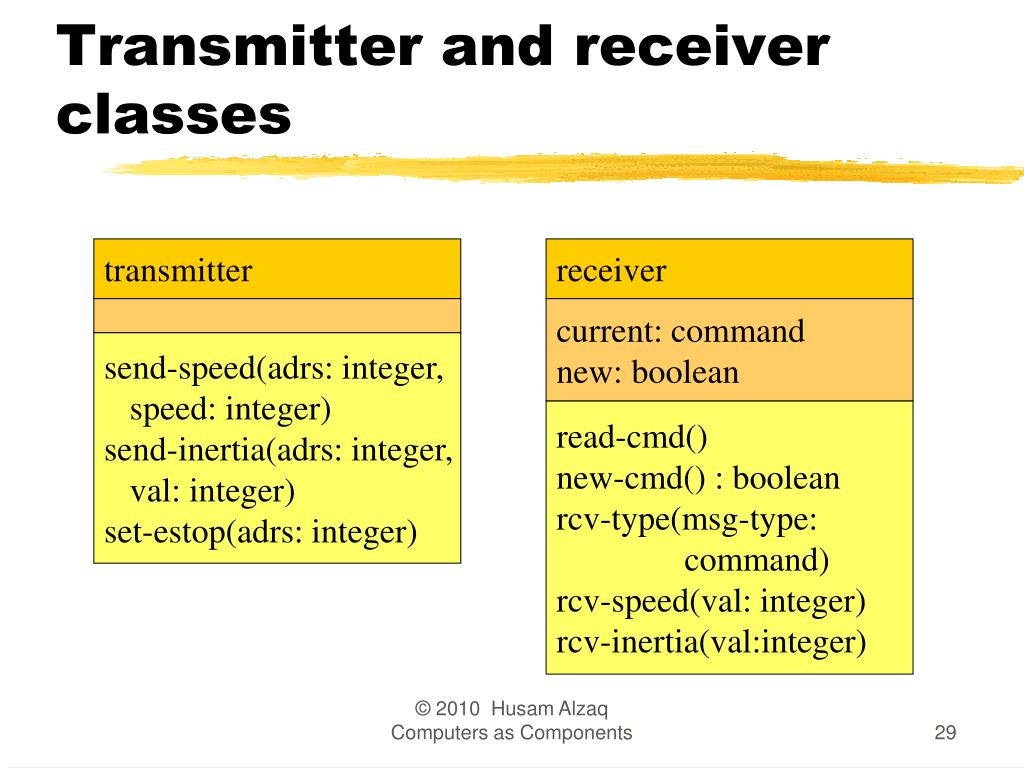 Transmitter and receiver classes