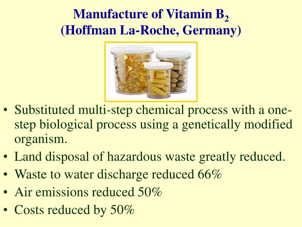 Manufacture of Vitamin B
