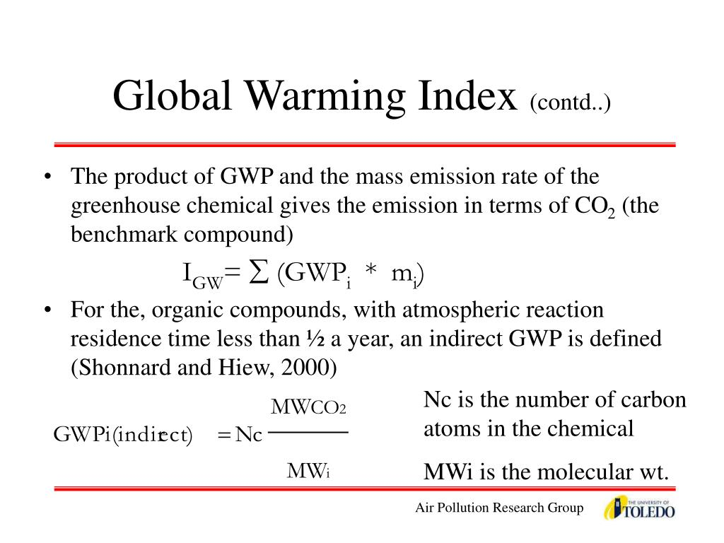 Global Warming Index
