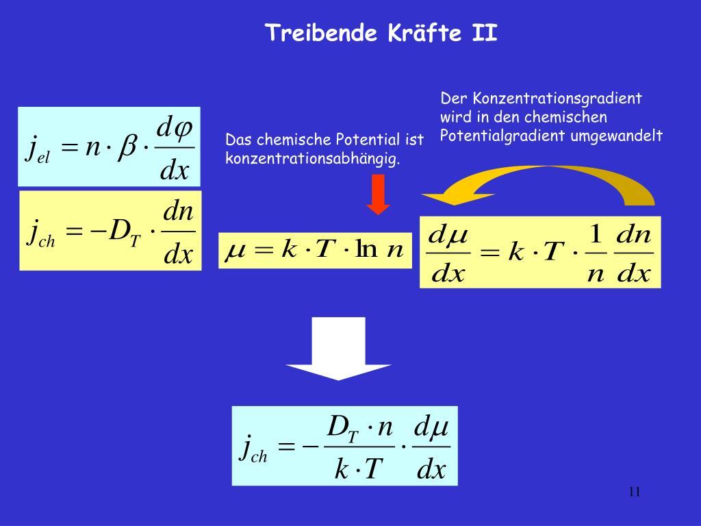 Der Konzentrationsgradient wird in den chemischen Potentialgradient umgewandelt