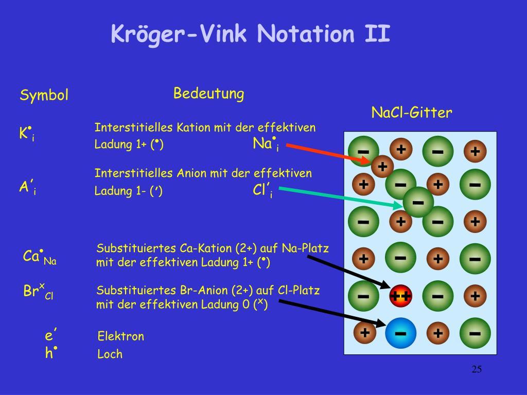 Interstitielles Kation mit der effektiven Ladung 1+ (