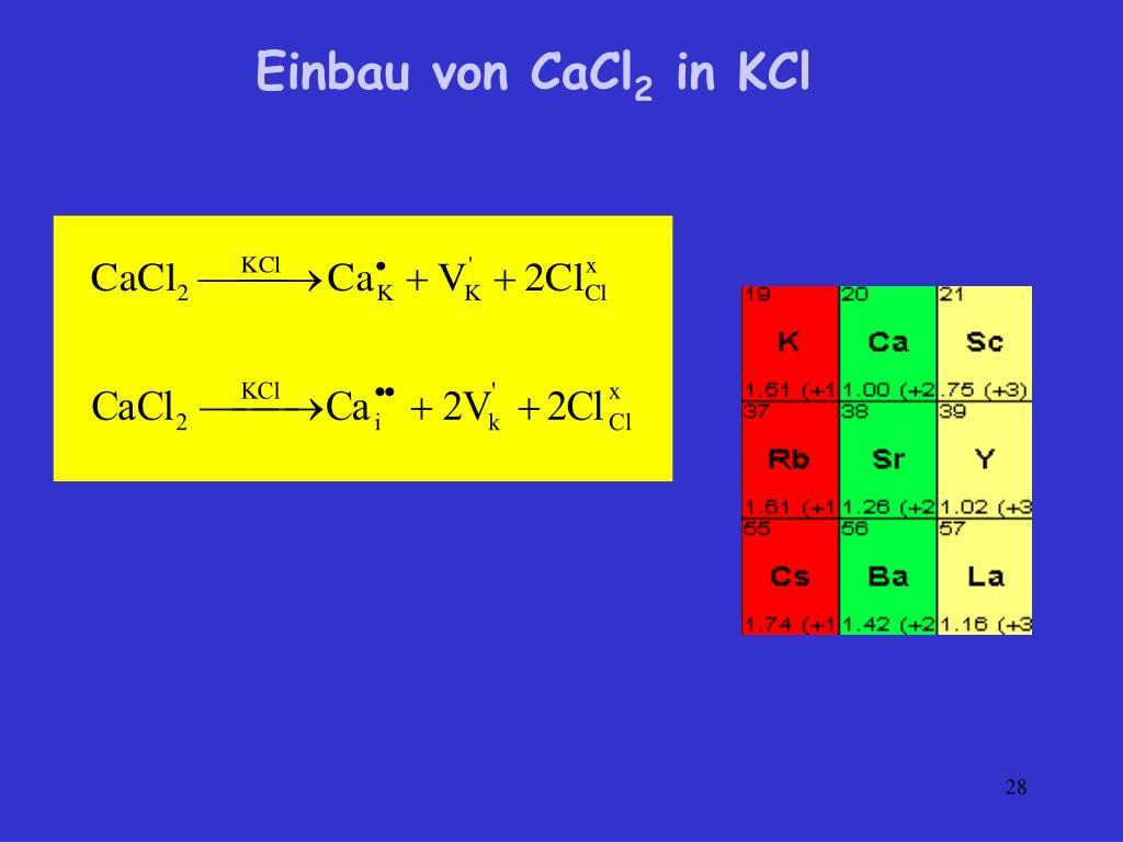 Einbau von CaCl