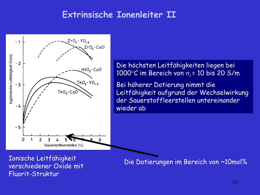Ionische Leitfähigkeit verschiedener Oxide mit Fluorit-Struktur