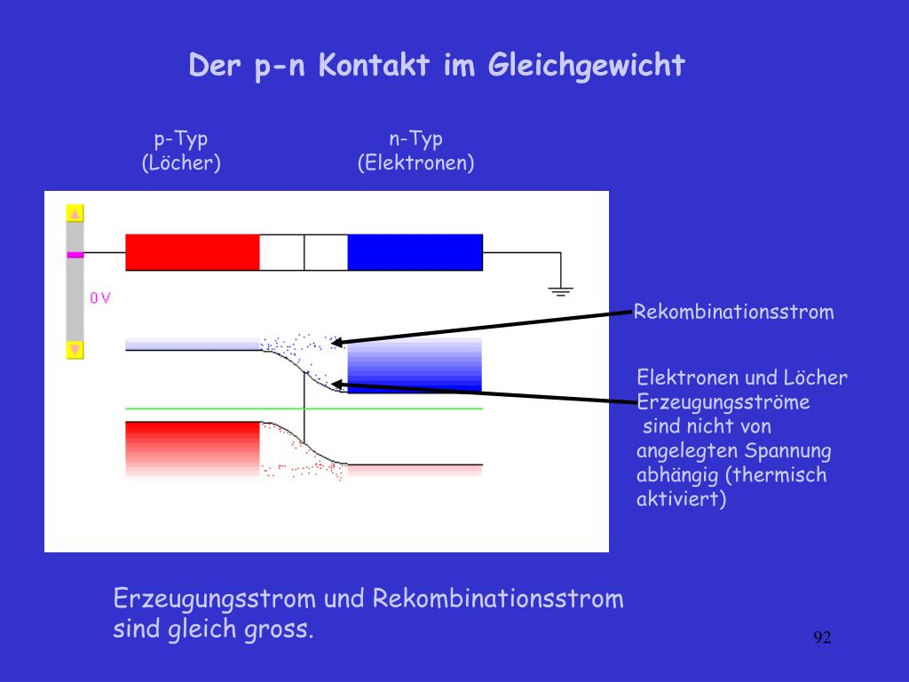 Rekombinationsstrom