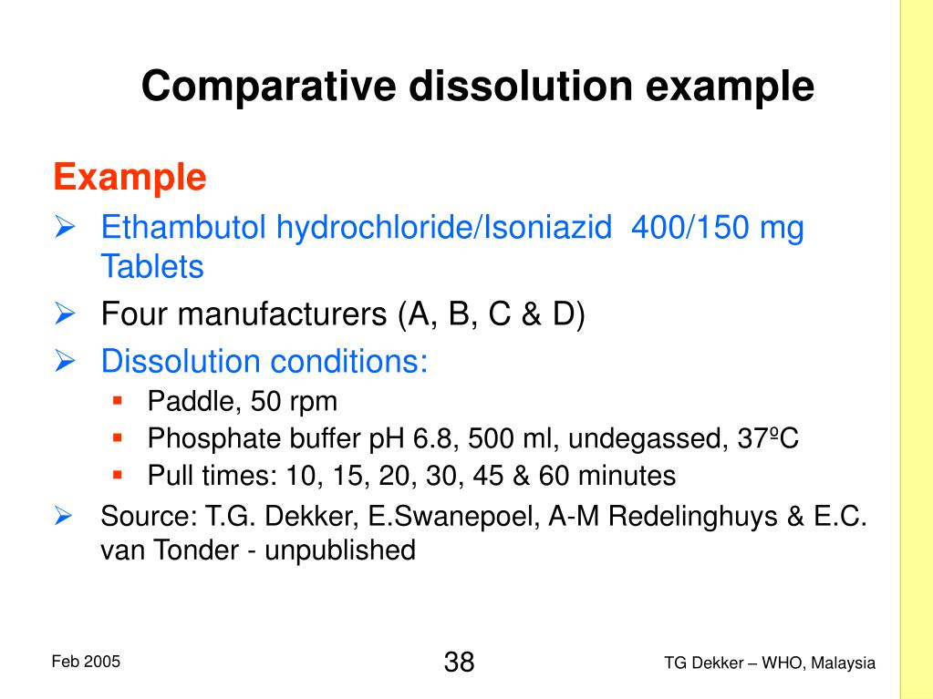 Comparative dissolution example