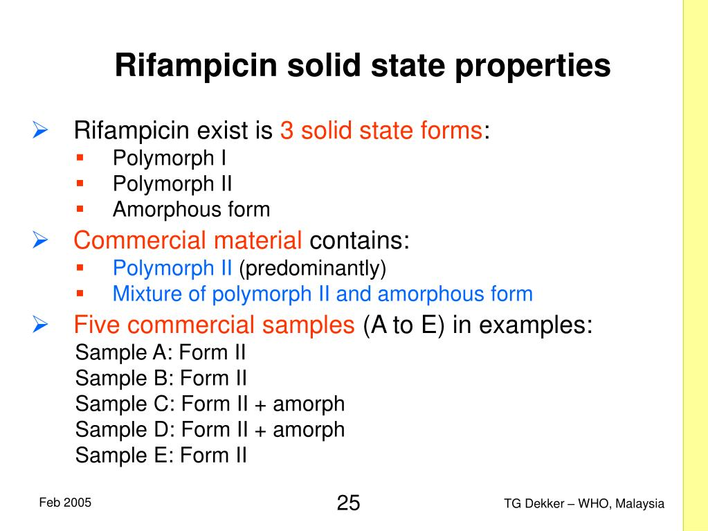 Rifampicin solid state properties