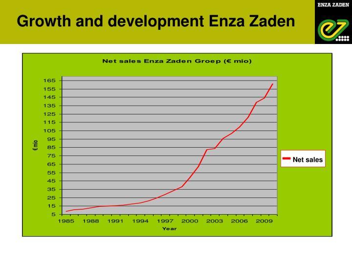 Growth and development Enza Zaden