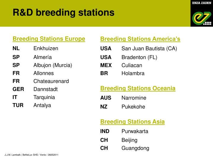R&D breeding stations
