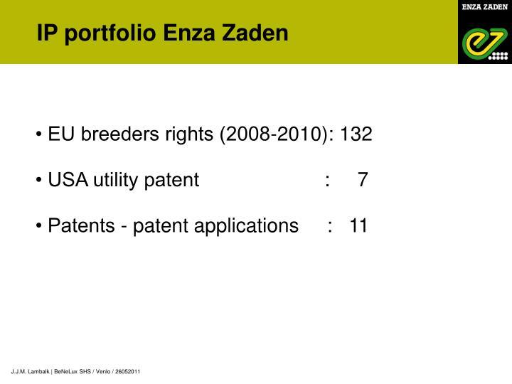 IP portfolio Enza Zaden