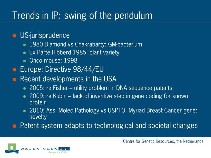 Trends in IP: swing of the pendulum