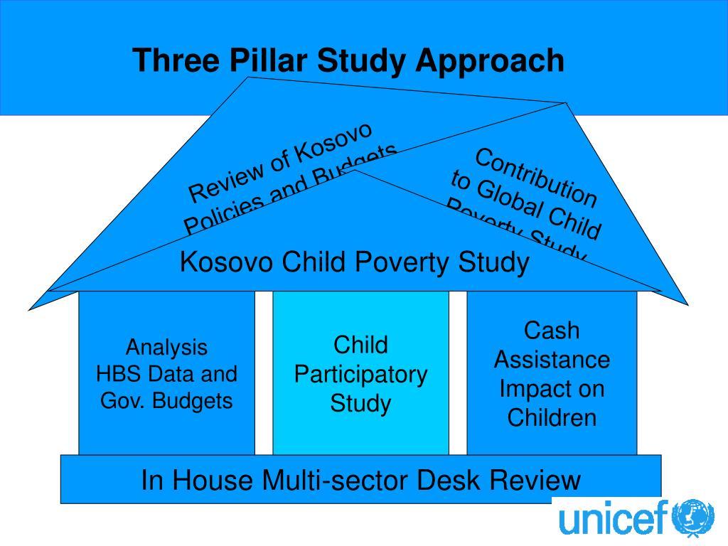 impact of poverty on children