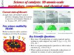 science of catalysts 3d atomic scale morphology composition and chemical state