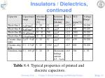 insulators dielectrics continued13