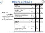 mcm c continued57