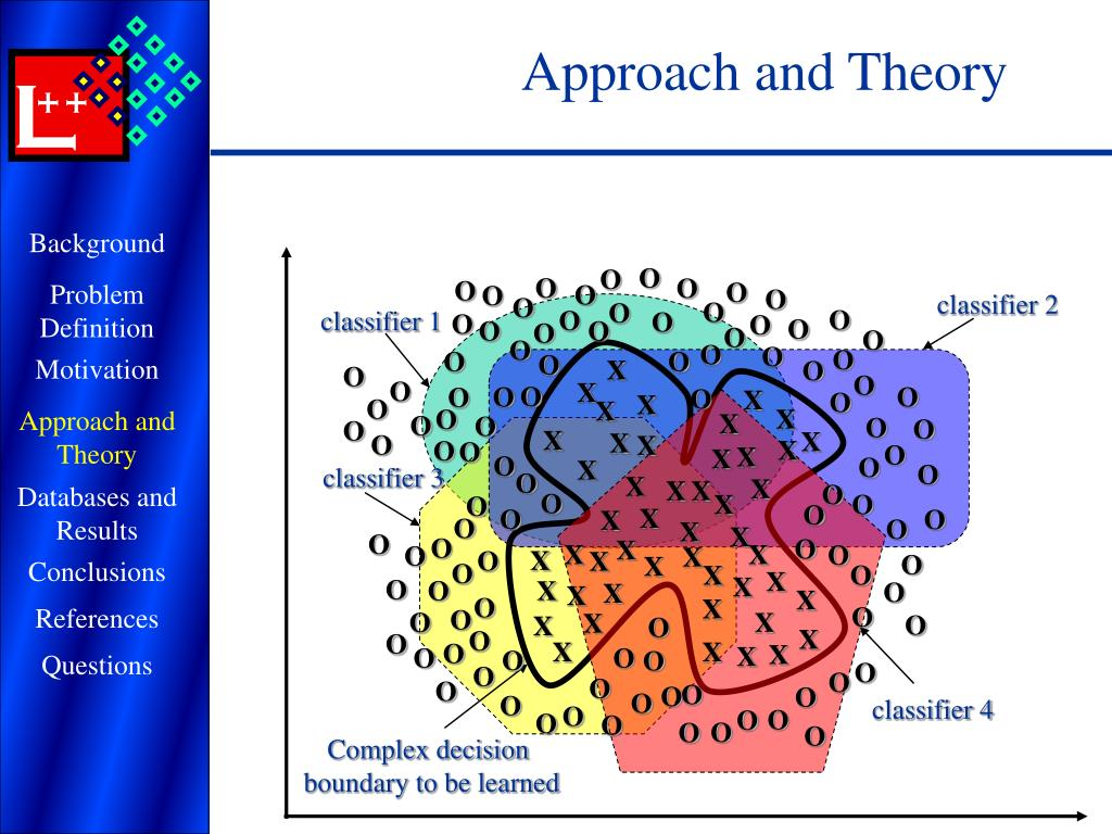 Approach and Theory
