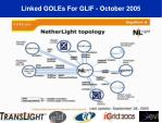 linked goles for glif october 2005